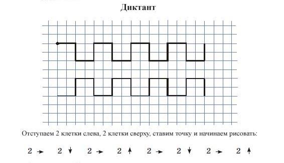 03.Графический диктант по клеточкам для 1 класса