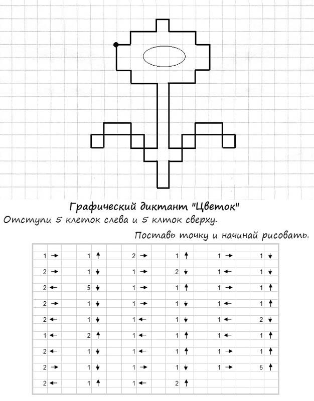 05.Графический диктант по клеточкам для детей