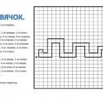 Разгадываем графический диктант вместе с детьми